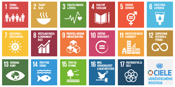 Ciele udržateľného rozvoja